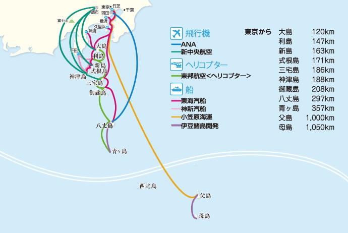 伊豆七島飛行機・船.jpg