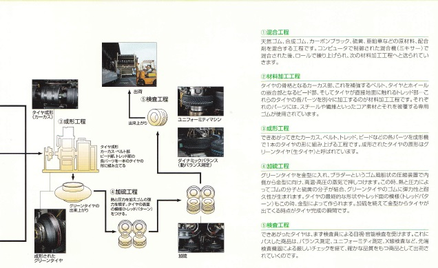 生産工程2