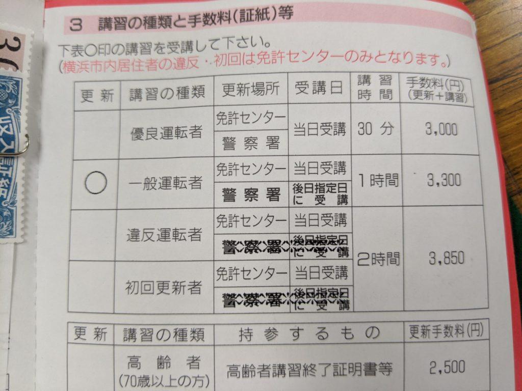 更新 免許 警察 茅ヶ崎 署